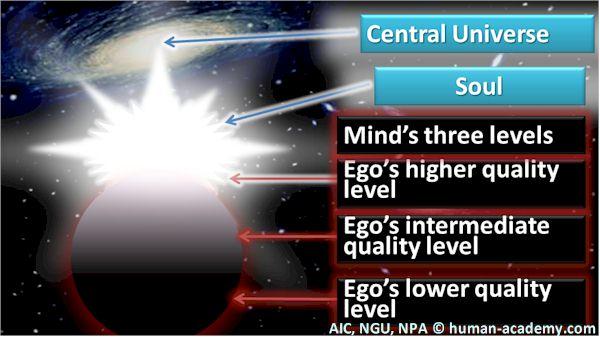 336_AIC_minds_three_levels